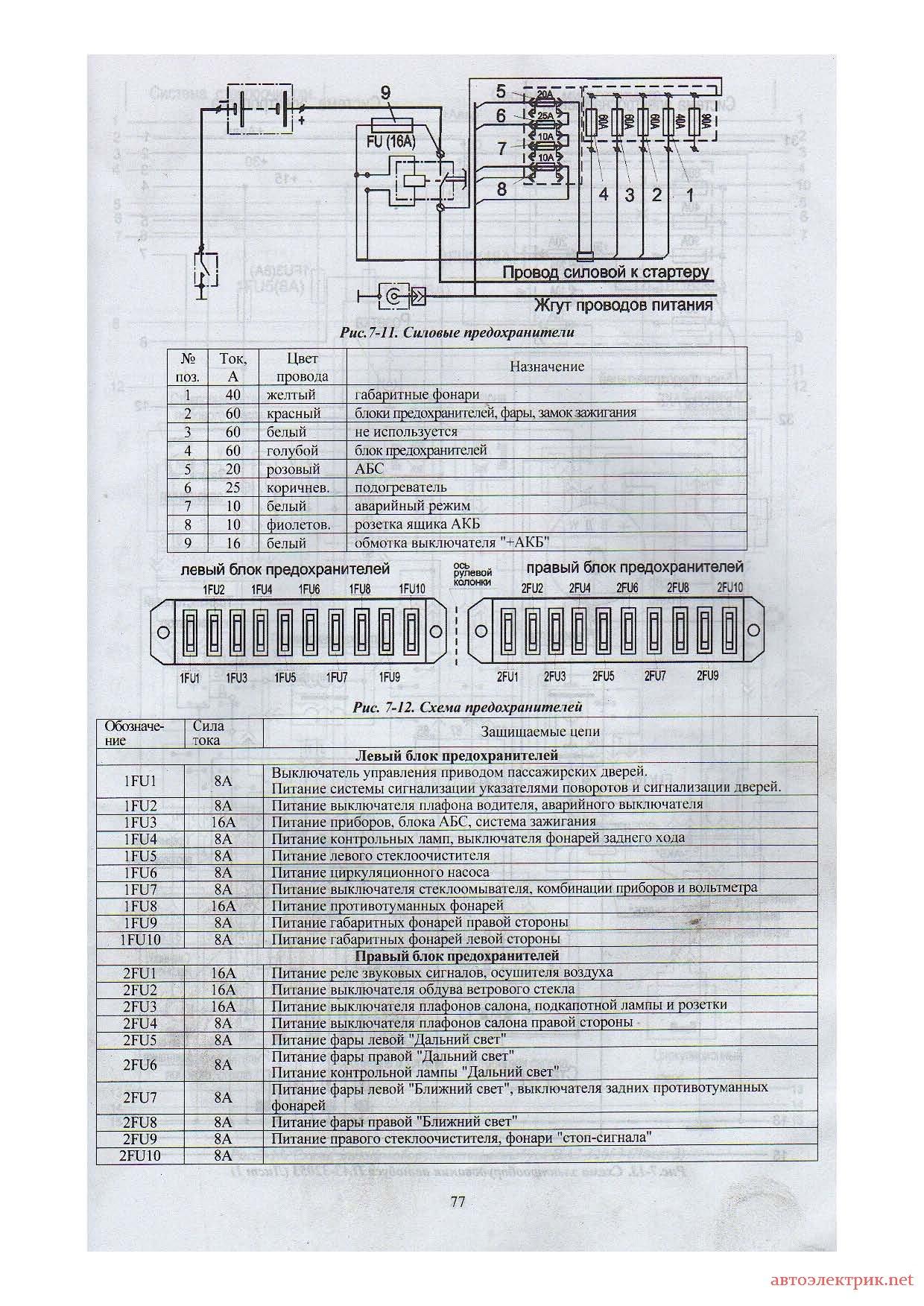 Схема предохранителей паз 32053 » электросхемы автомобилей.