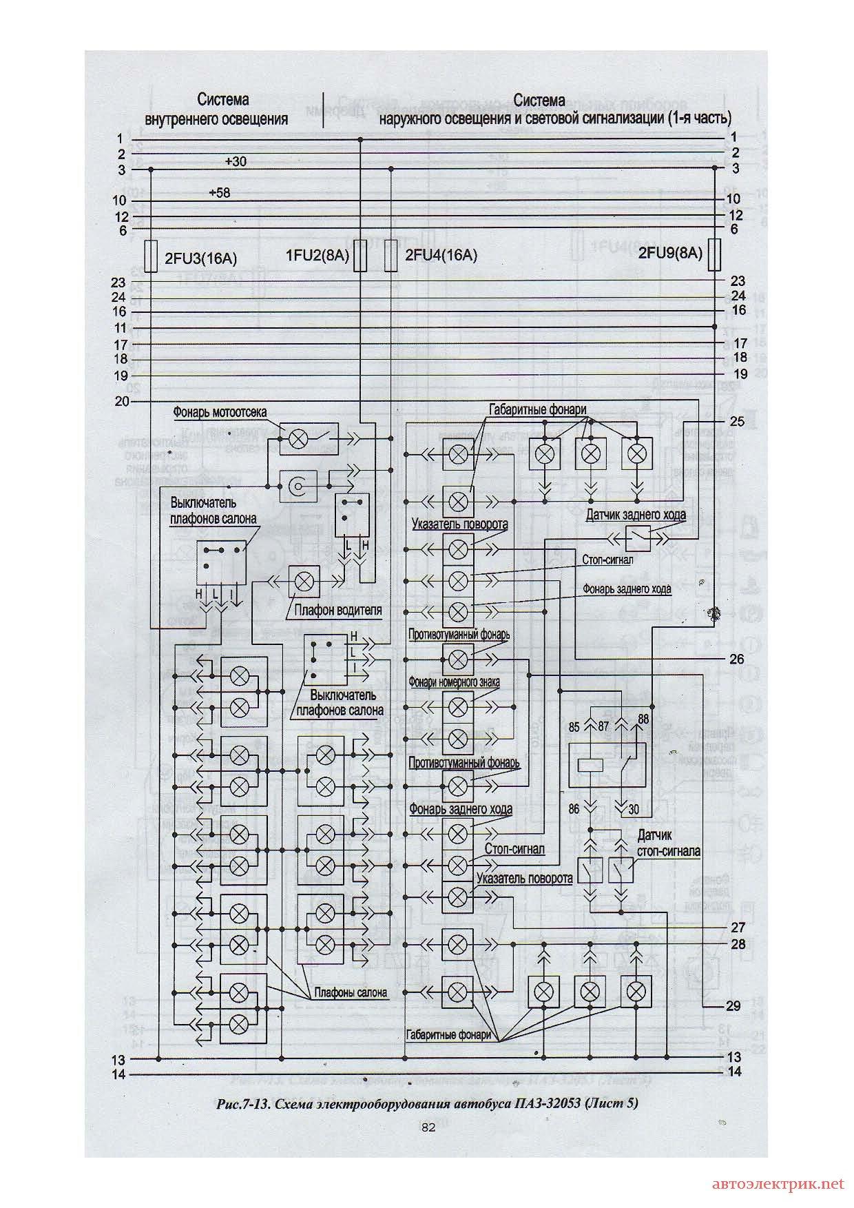 квартиру электропроводка паз 32054 схема приготовить беляши