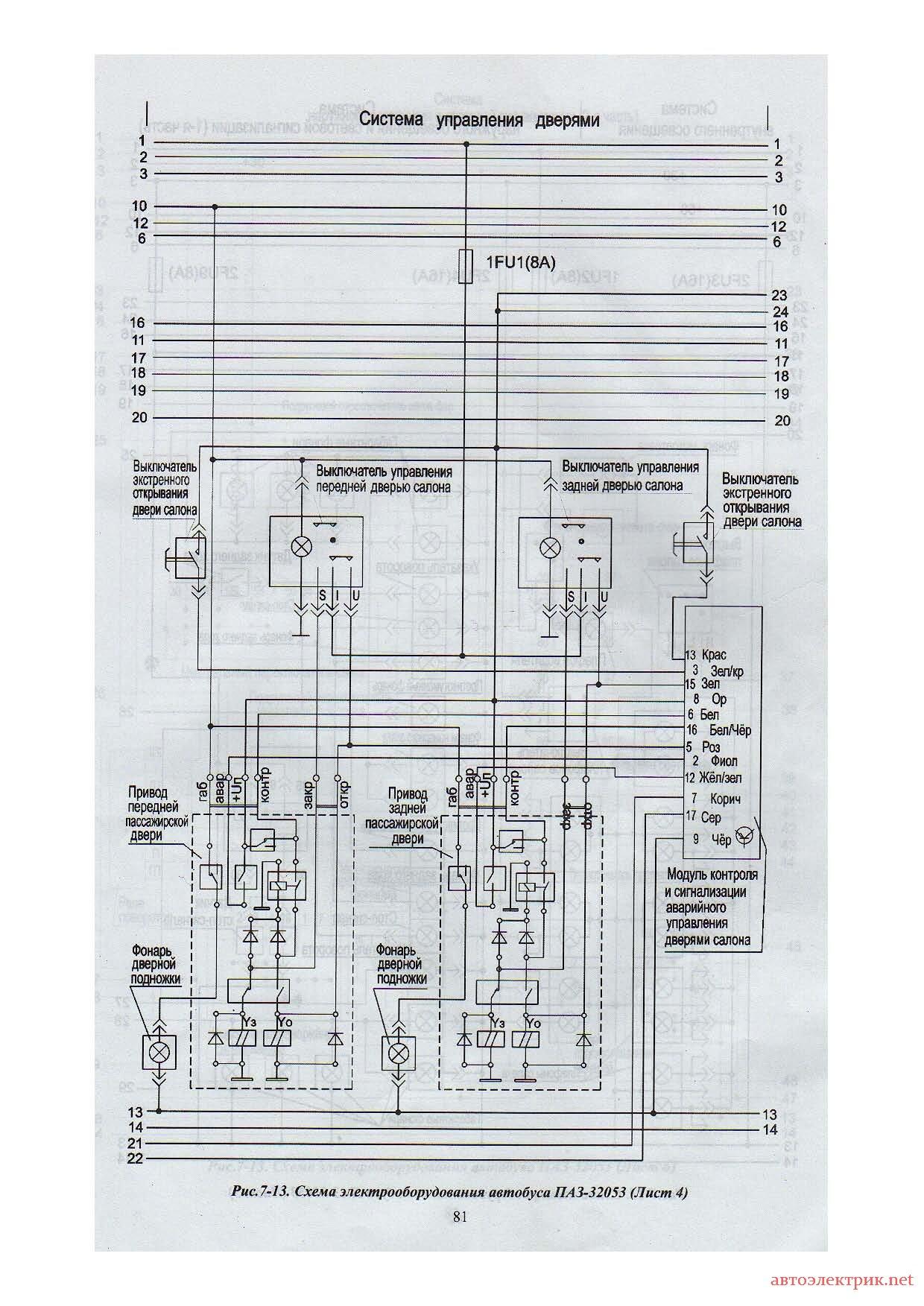 электропроводка паз 32054 схема гражданство