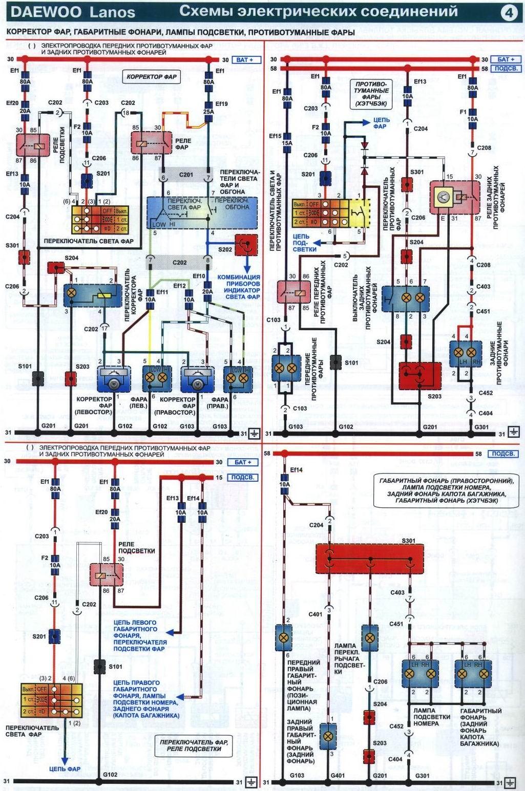 Схема включения заднего противотуманных фонарей5