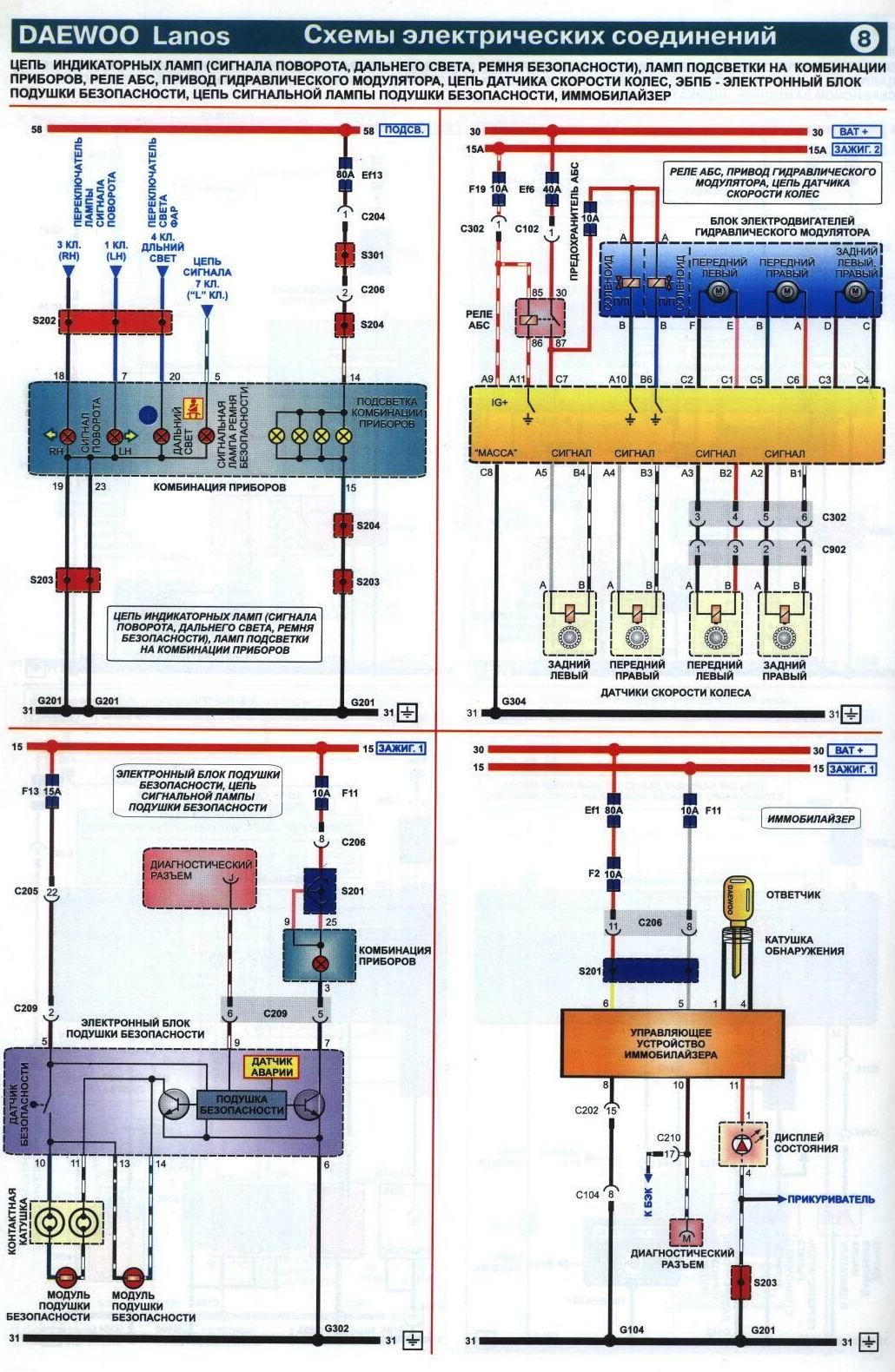 Газовые котлы Altoen Daewoo  официальный сайт