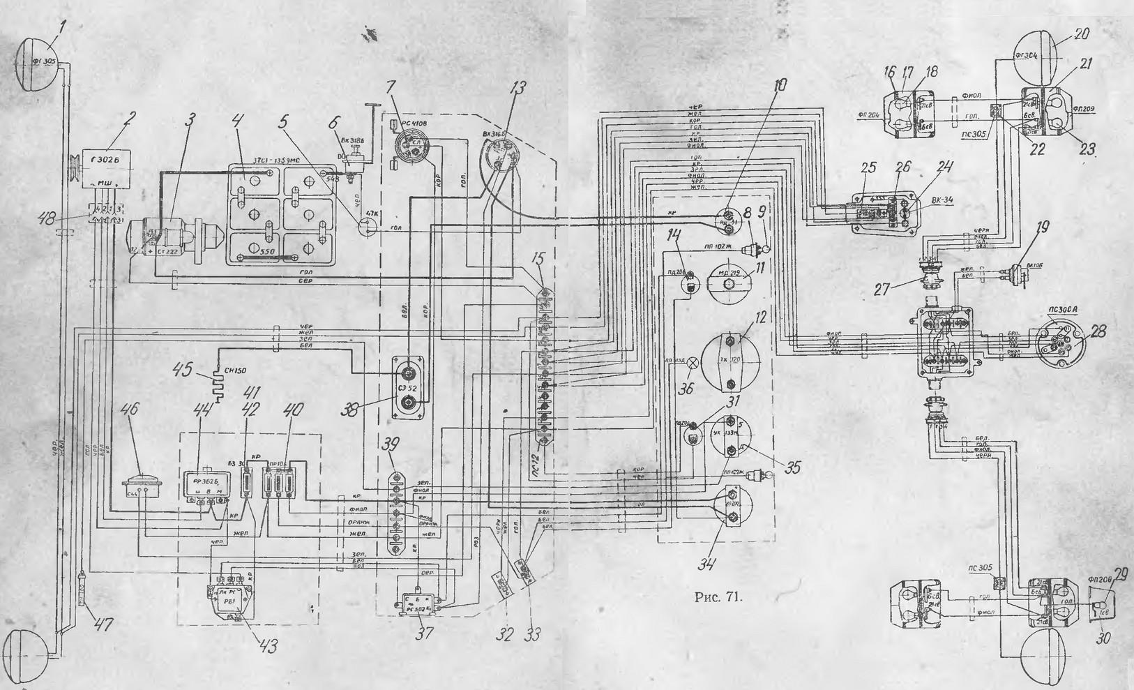 Щиток приборов трактора с пусковым двигателем Т-170-